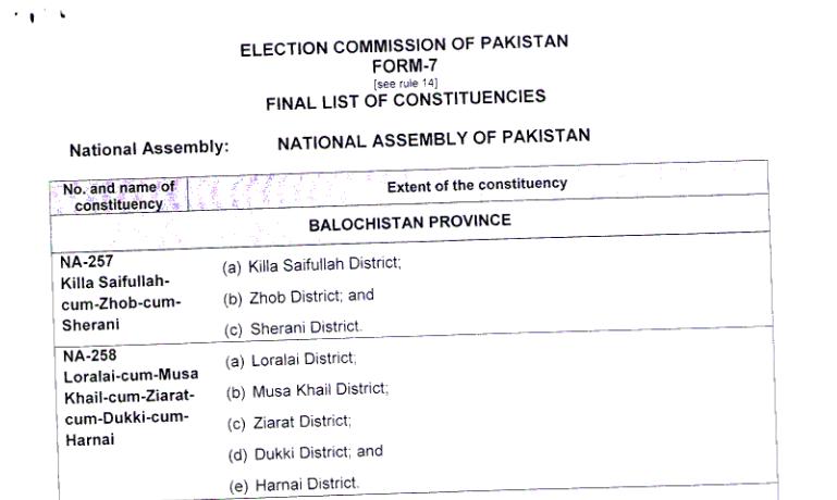 New Halqa Bandi In Balochistan 2018 For MNA Seats